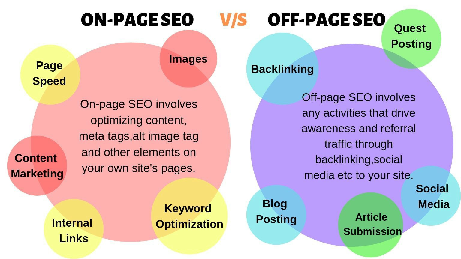 cara optimasi website baru