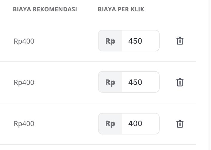 rekomendasi biaya per klik tokopedia