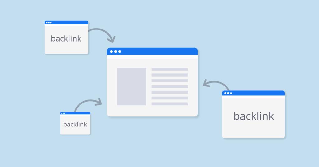 Backlink Page Post WordPress